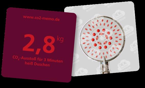 CO2-Ausstoß für 3 Minuten heiß duschen: 2,8kg